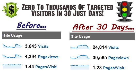 traffic visitor increase Get Cheap And Targeted Website Traffic For Less Than 1 Cent Pr View!